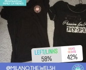 milano-the-welsh-vote